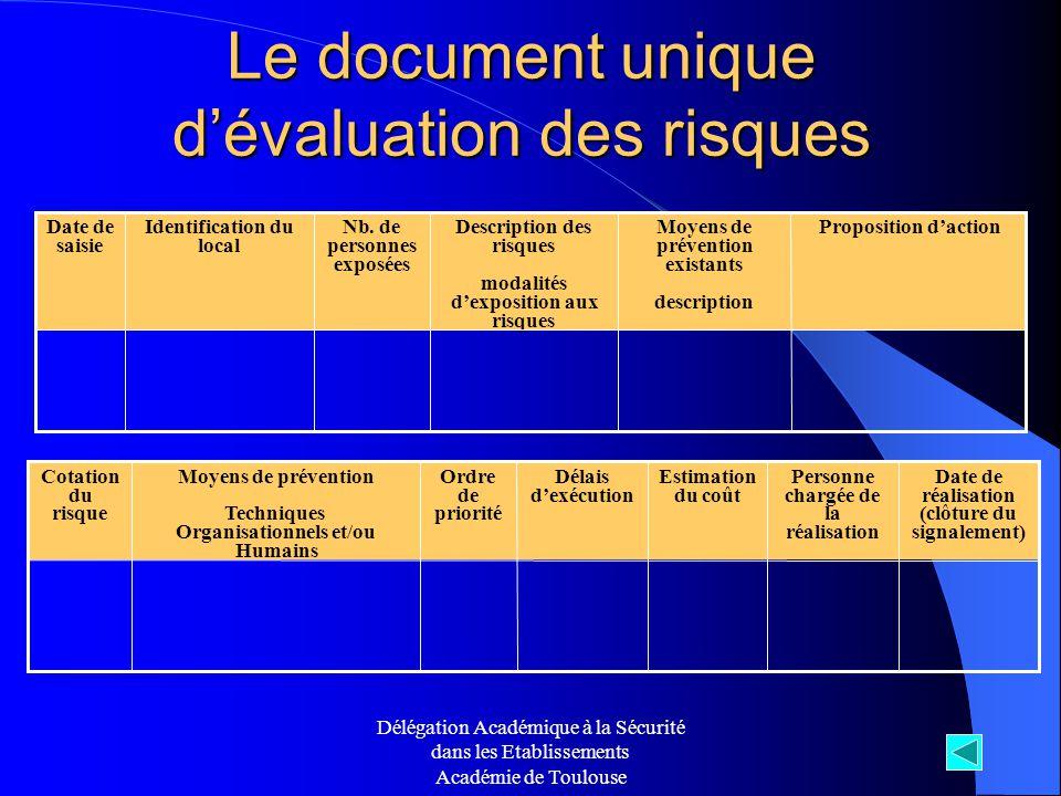 Délégation Académique à la Sécurité dans les Etablissements Académie de Toulouse Le document unique dévaluation des risques Ordre de priorité Date de