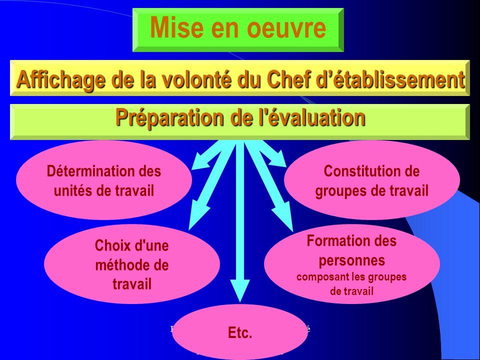Délégation Académique à la Sécurité dans les Etablissements Académie de Toulouse Préparation de l'évaluation Affichage de la volonté du Chef détabliss