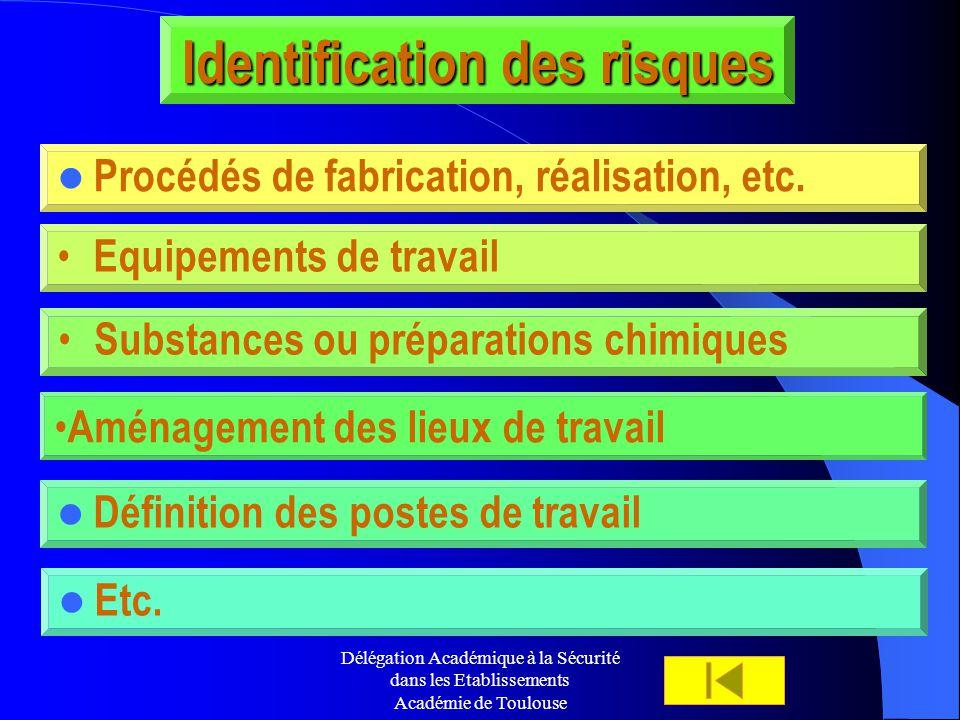 Délégation Académique à la Sécurité dans les Etablissements Académie de Toulouse Proposition daction Proposition daction Nb.