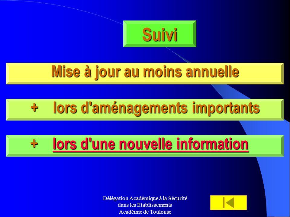 Délégation Académique à la Sécurité dans les Etablissements Académie de Toulouse Linventaire des risques Nb.