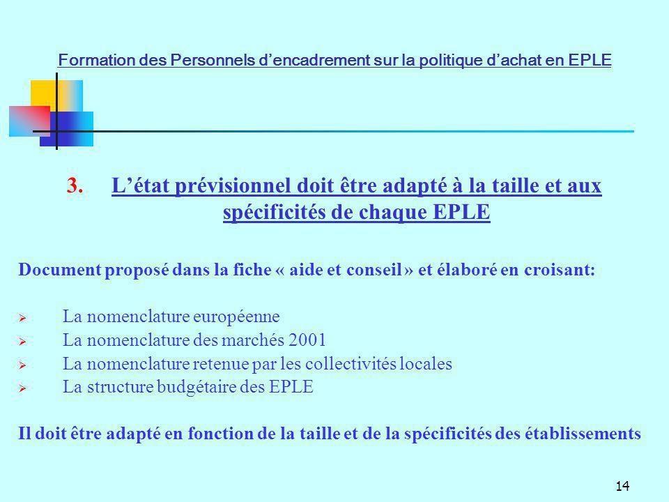 14 3.Létat prévisionnel doit être adapté à la taille et aux spécificités de chaque EPLE Document proposé dans la fiche « aide et conseil » et élaboré