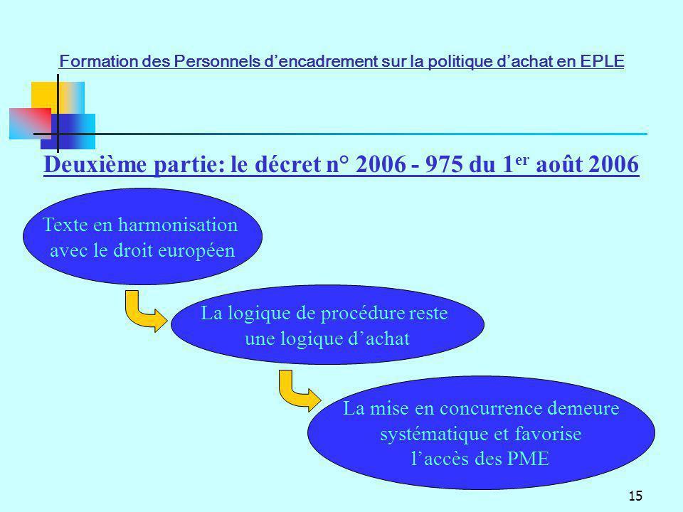 15 Deuxième partie: le décret n° 2006 - 975 du 1 er août 2006 Texte en harmonisation avec le droit européen La logique de procédure reste une logique