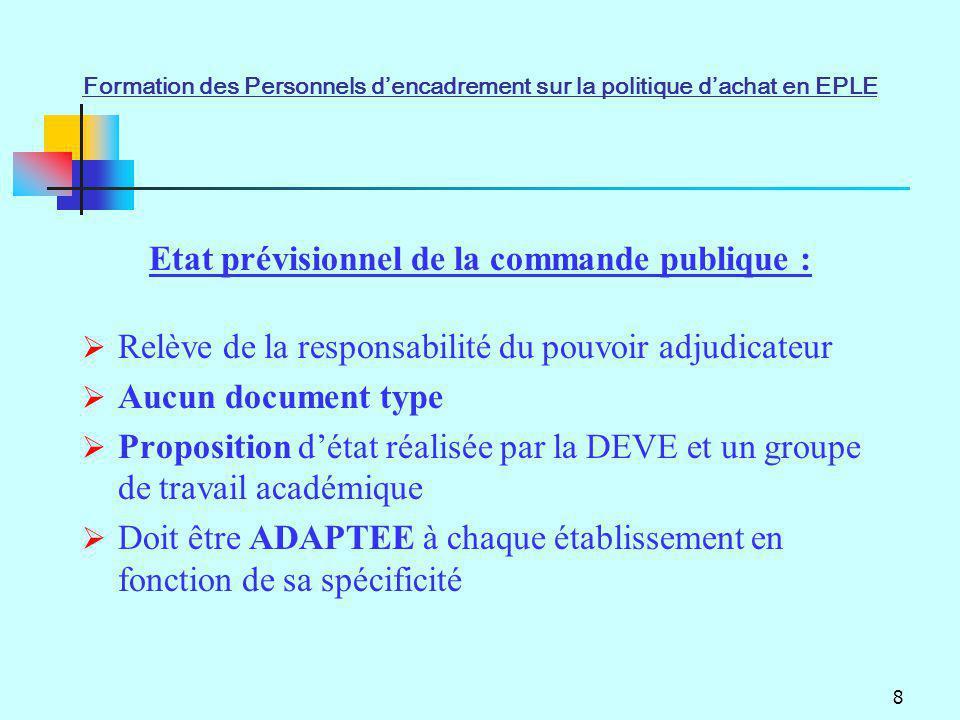 8 Etat prévisionnel de la commande publique : Relève de la responsabilité du pouvoir adjudicateur Aucun document type Proposition détat réalisée par l