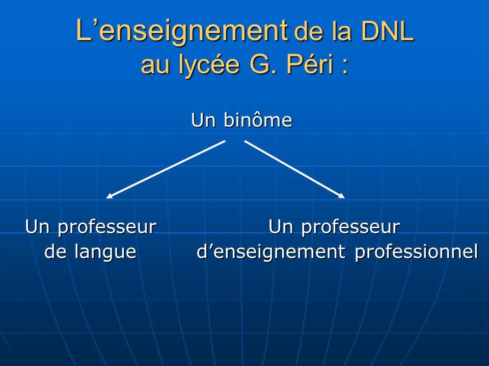 Lenseignement de la DNL au lycée G. Péri : Un binôme Un professeur de langue Un professeur denseignement professionnel denseignement professionnel