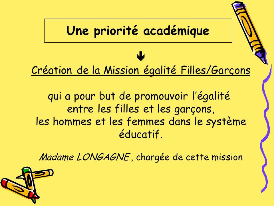 Création de la Mission égalité Filles/Garçons qui a pour but de promouvoir légalité entre les filles et les garçons, les hommes et les femmes dans le