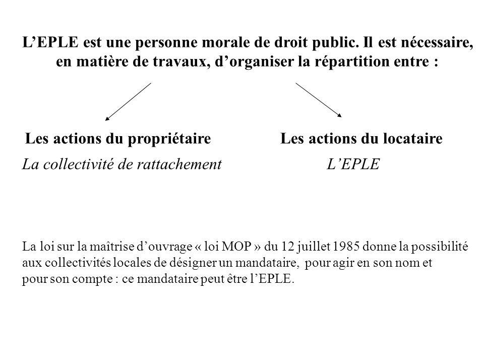 LEPLE est une personne morale de droit public. Il est nécessaire, en matière de travaux, dorganiser la répartition entre : Les actions du propriétaire