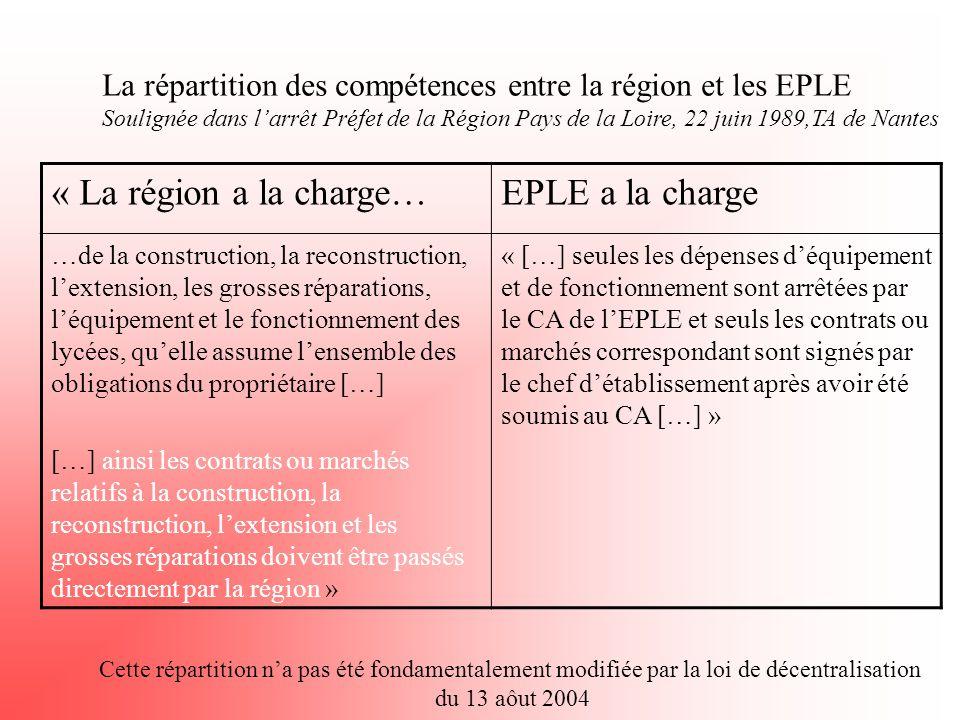 La répartition des compétences entre la région et les EPLE Soulignée dans larrêt Préfet de la Région Pays de la Loire, 22 juin 1989,TA de Nantes « La