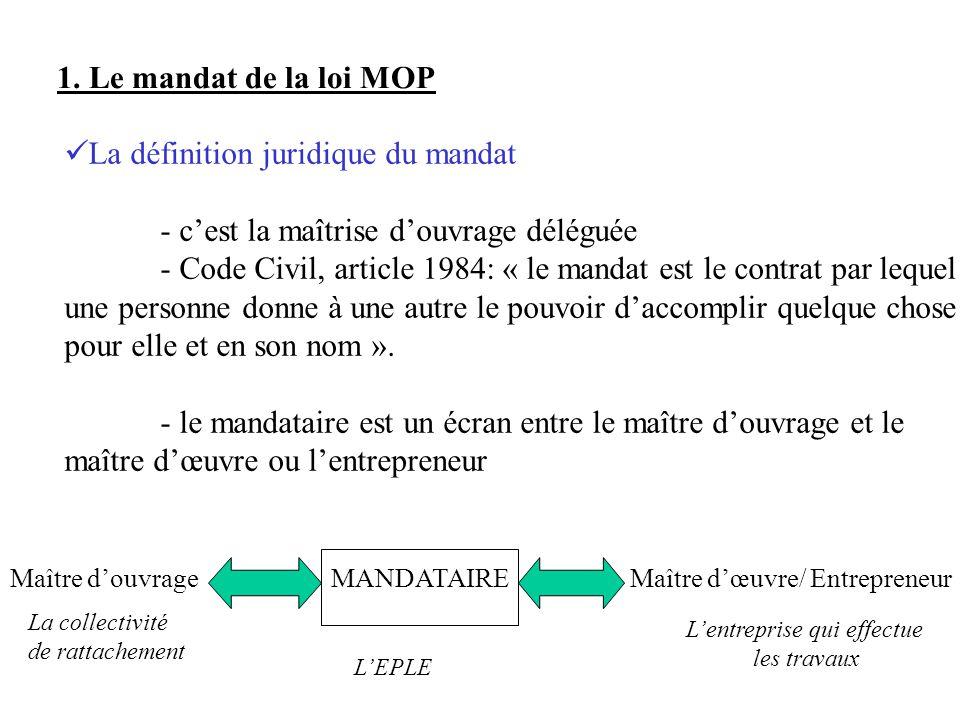 1. Le mandat de la loi MOP La définition juridique du mandat - cest la maîtrise douvrage déléguée - Code Civil, article 1984: « le mandat est le contr