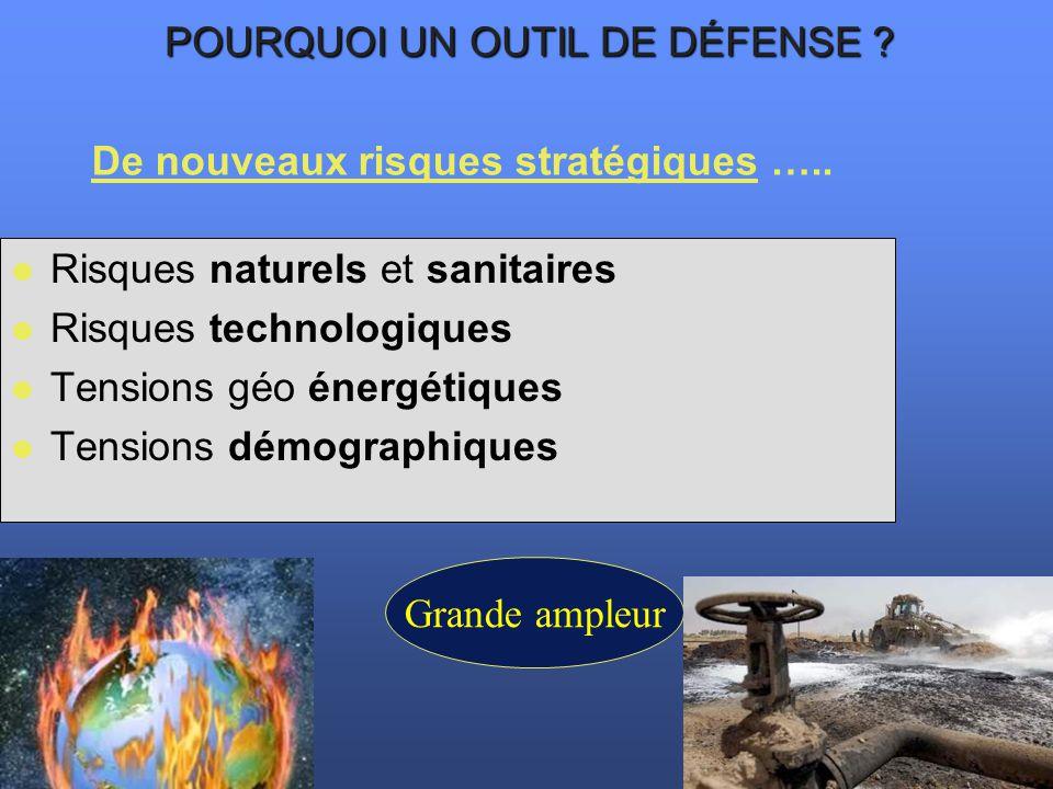 l Risques naturels et sanitaires l Risques technologiques l Tensions géo énergétiques l Tensions démographiques Grande ampleur De nouveaux risques stratégiques …..