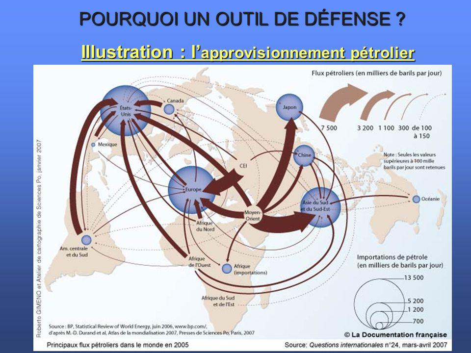 Illustration : l approvisionnement pétrolier POURQUOI UN OUTIL DE DÉFENSE ?
