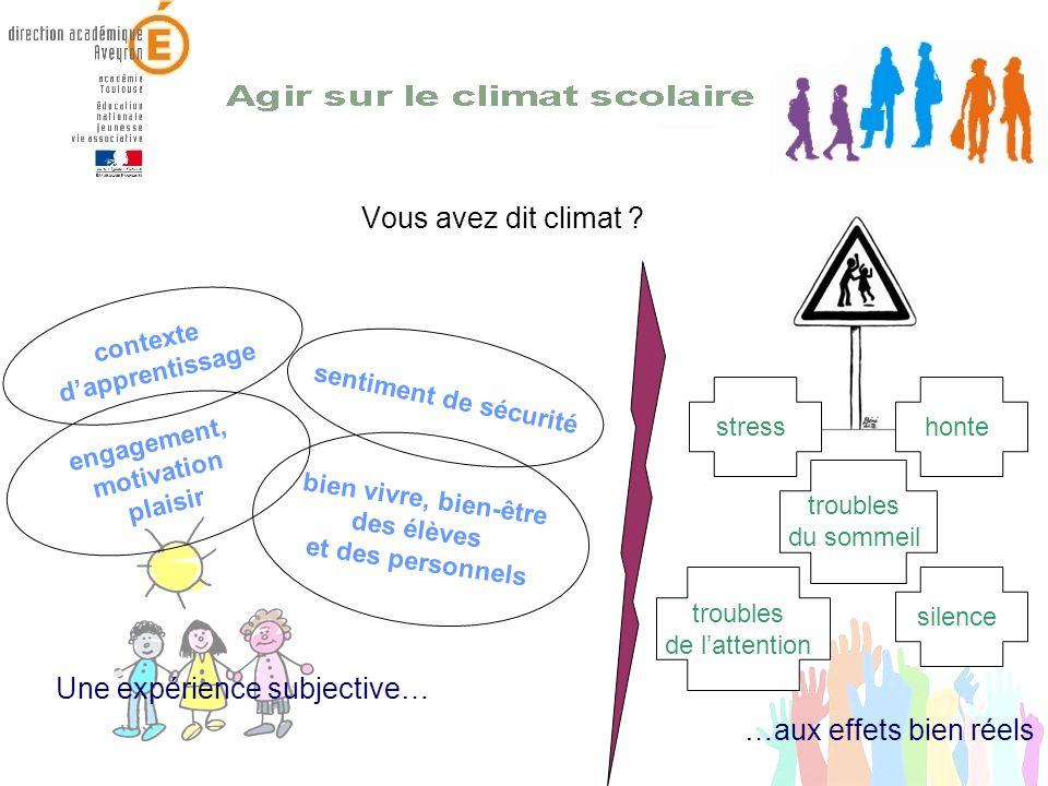Vous avez dit climat ? contexte dapprentissage bien vivre, bien-être des élèves et des personnels sentiment de sécurité engagement, motivation plaisir