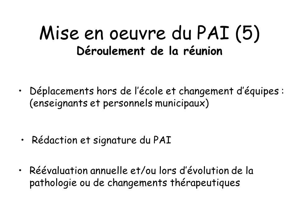 Mise en oeuvre du PAI (5) Déroulement de la réunion Rédaction et signature du PAI Réévaluation annuelle et/ou lors dévolution de la pathologie ou de changements thérapeutiques Déplacements hors de lécole et changement déquipes : (enseignants et personnels municipaux)