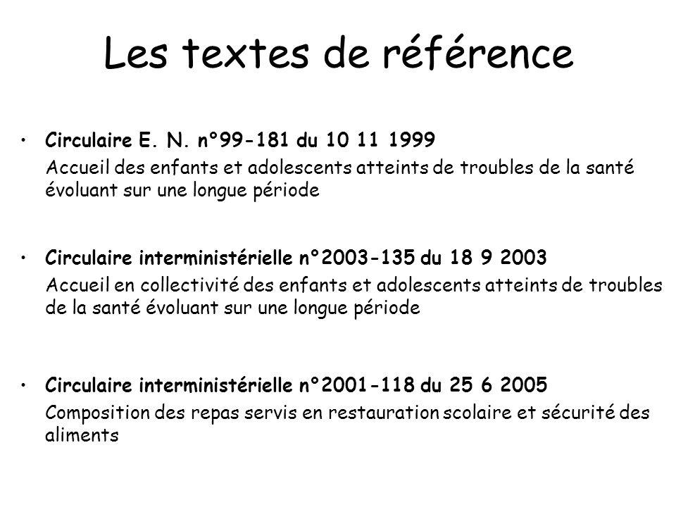 Les textes de référence Circulaire E. N. n°99-181 du 10 11 1999 Accueil des enfants et adolescents atteints de troubles de la santé évoluant sur une l