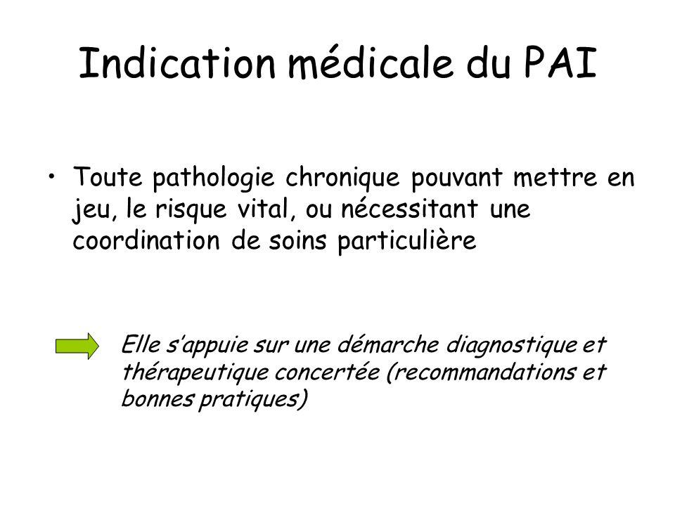 Indication médicale du PAI Toute pathologie chronique pouvant mettre en jeu, le risque vital, ou nécessitant une coordination de soins particulière El