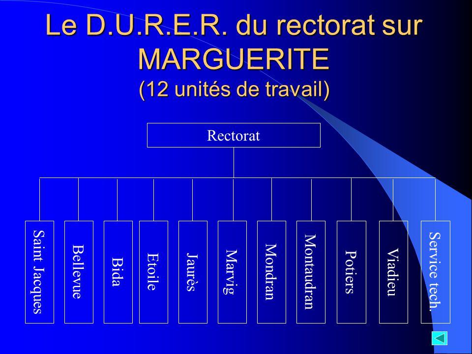 Rectorat Saint Jacques Marvig Montaudran Mondran Viadieu Etoile Jaurès Bellevue Bida Potiers Service tech. Le D.U.R.E.R. du rectorat sur MARGUERITE (1