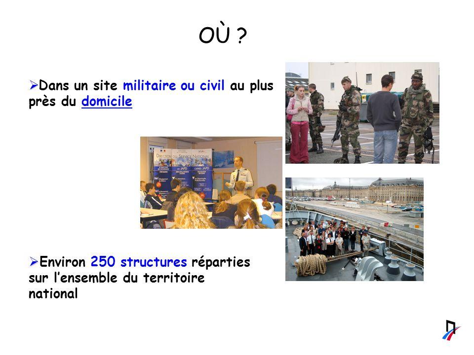 Dans un site militaire ou civil au plus près du domiciledomicile Environ 250 structures réparties sur lensemble du territoire national OÙ ?