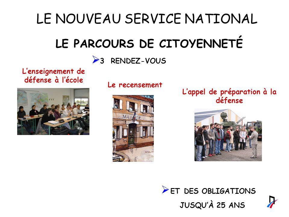 Module 1 : Être citoyen français et européen 1.1 Être citoyen 1.2 Être responsable 1.3 Être européen Arrivée entre 8H30 et 9 H 00 Accueil et formalités administratives Pause Évaluation des acquis fondamentaux de la langue française Module 2 : Comprendre la Défense 2.1 Percevoir les menaces 2.2 Connaître laction des forces armées 2.3 Découvrir lEurope de le défense Déjeuner commun Pause Module 3 : Prendre part à la Défense 3.1 Apprécier la place de la Défense 3.2 Découvrir la communauté de défense 3.3 Prolonger son parcours de citoyenneté Formalités, évaluation de la journée Remise des certificats MatinéeAprès-midi Secourisme PROGRAMME de la JDC Visite du site Fin de journée vers 17 H 00