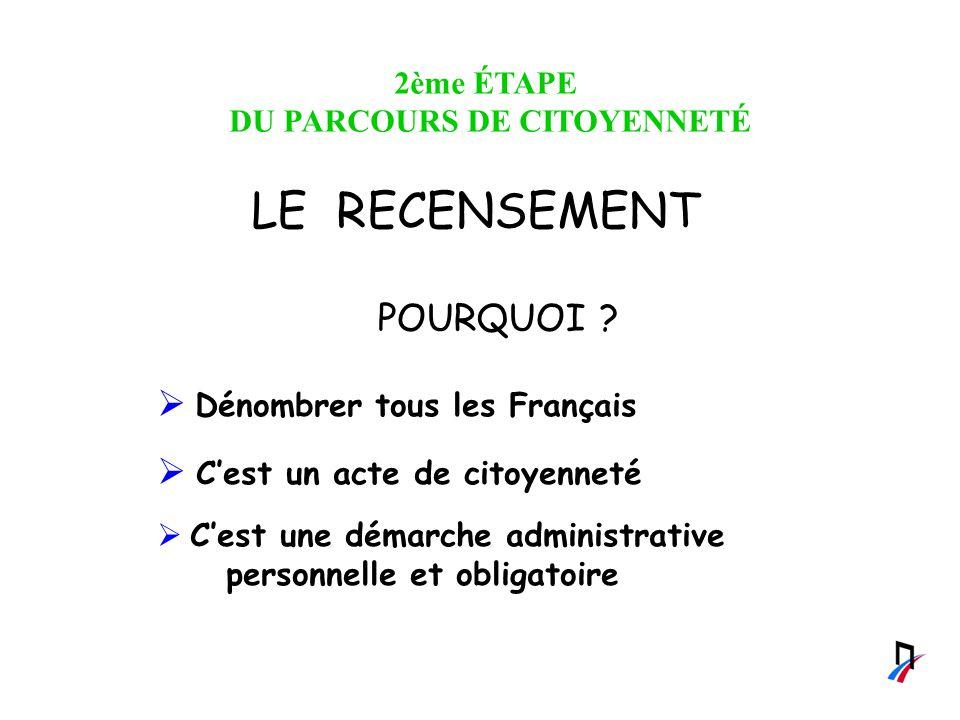 Dénombrer tous les Français Cest un acte de citoyenneté Cest une démarche administrative personnelle et obligatoire POURQUOI .