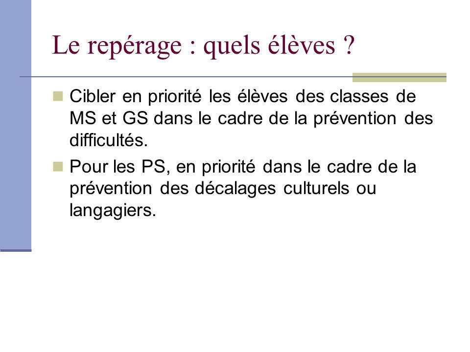 Le repérage : quels élèves ? Cibler en priorité les élèves des classes de MS et GS dans le cadre de la prévention des difficultés. Pour les PS, en pri