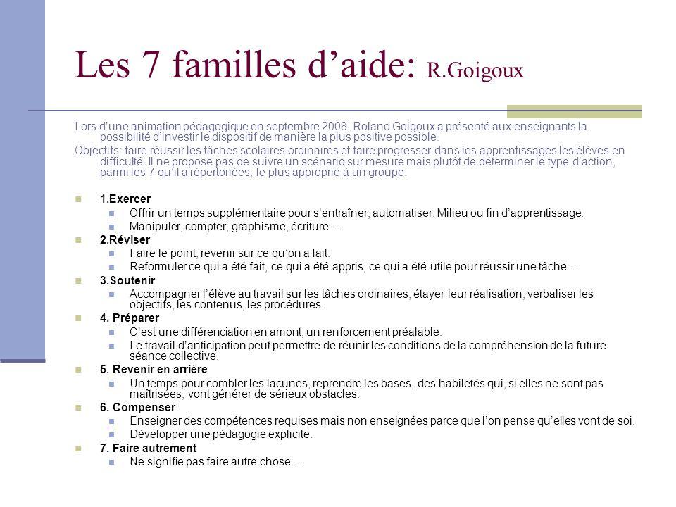 Les 7 familles daide: R.Goigoux Lors dune animation pédagogique en septembre 2008, Roland Goigoux a présenté aux enseignants la possibilité dinvestir