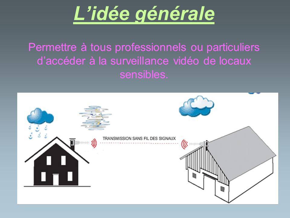 Lidée générale Permettre à tous professionnels ou particuliers daccéder à la surveillance vidéo de locaux sensibles.