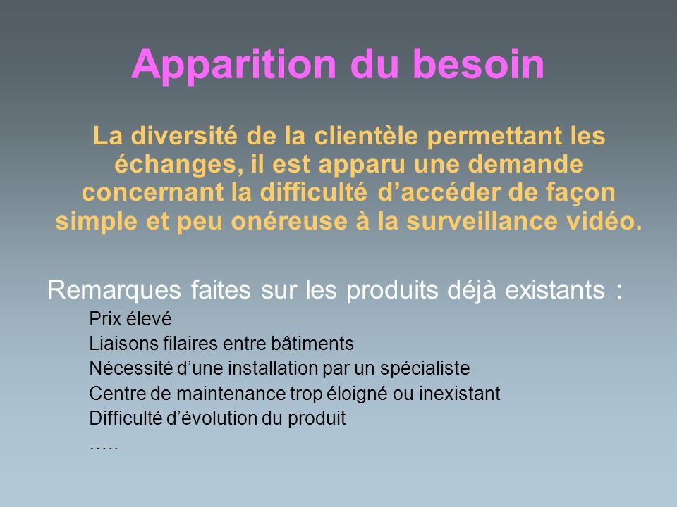 Réponses à ce besoin Bernard Andrieu (responsable dEDS) souhaite intervenir sur ce créneau, mais ne dispose ni du temps ni du personnel nécessaires.