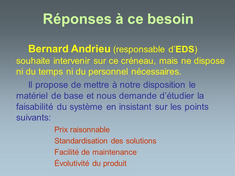 Réponses à ce besoin Bernard Andrieu (responsable dEDS) souhaite intervenir sur ce créneau, mais ne dispose ni du temps ni du personnel nécessaires. I