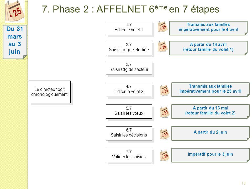 7. Phase 2 : AFFELNET 6 ème en 7 étapes 13 Le directeur doit chronologiquement 1/7 Editer le volet 1 1/7 Editer le volet 1 2/7 Saisir langue étudiée 2