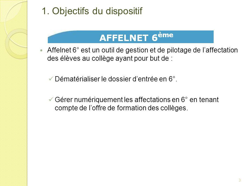 1. Objectifs du dispositif Affelnet 6° est un outil de gestion et de pilotage de laffectation des élèves au collège ayant pour but de : Dématérialiser