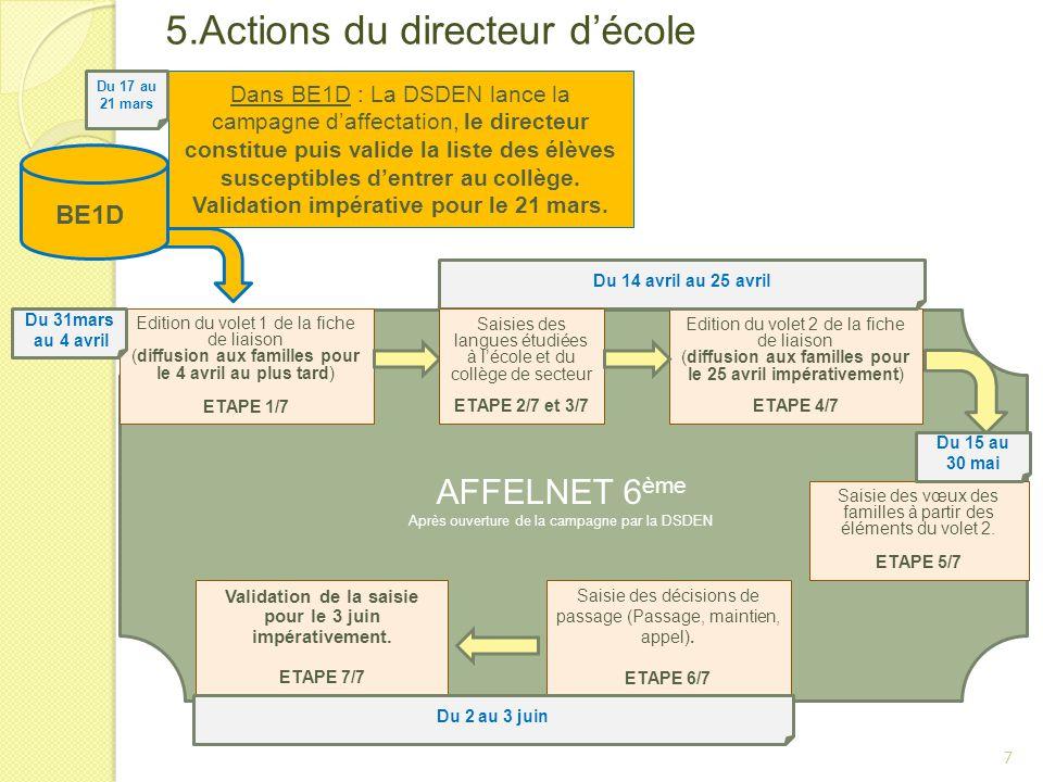 5.Actions du directeur décole 7 Dans BE1D : La DSDEN lance la campagne daffectation, le directeur constitue puis valide la liste des élèves susceptibl