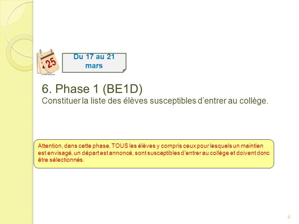 8 6. Phase 1 (BE1D) Constituer la liste des élèves susceptibles dentrer au collège. Attention, dans cette phase, TOUS les élèves y compris ceux pour l