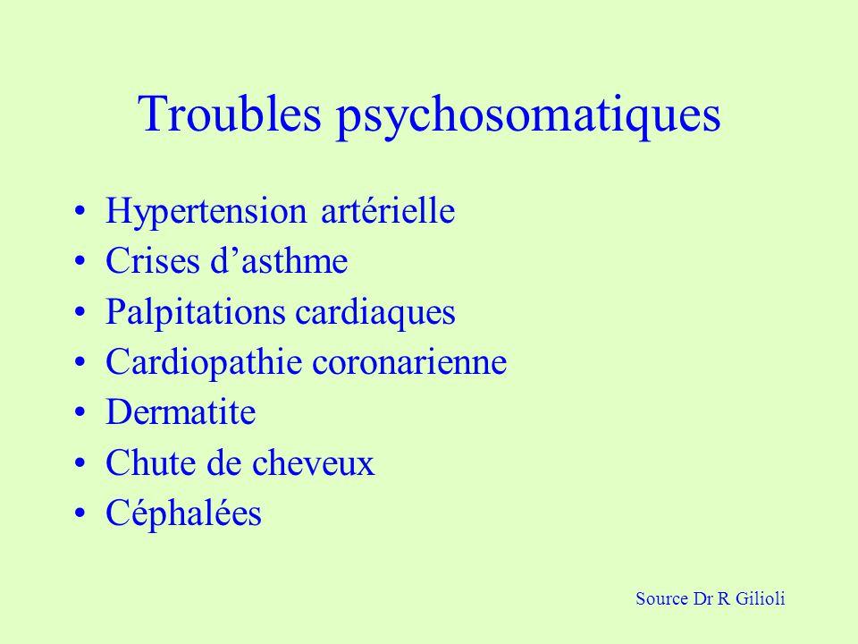 Troubles psychosomatiques Hypertension artérielle Crises dasthme Palpitations cardiaques Cardiopathie coronarienne Dermatite Chute de cheveux Céphalées Source Dr R Gilioli