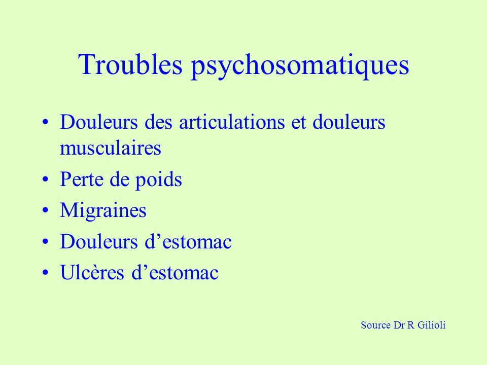 Troubles psychosomatiques Douleurs des articulations et douleurs musculaires Perte de poids Migraines Douleurs destomac Ulcères destomac Source Dr R Gilioli
