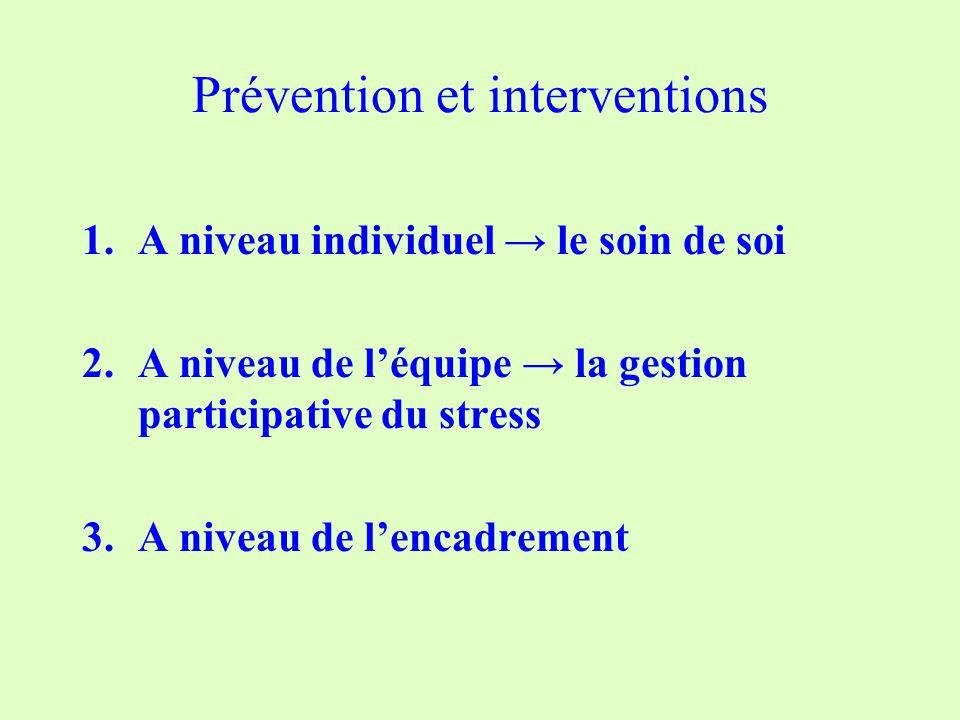Prévention et interventions 1.A niveau individuel le soin de soi 2.A niveau de léquipe la gestion participative du stress 3.A niveau de lencadrement