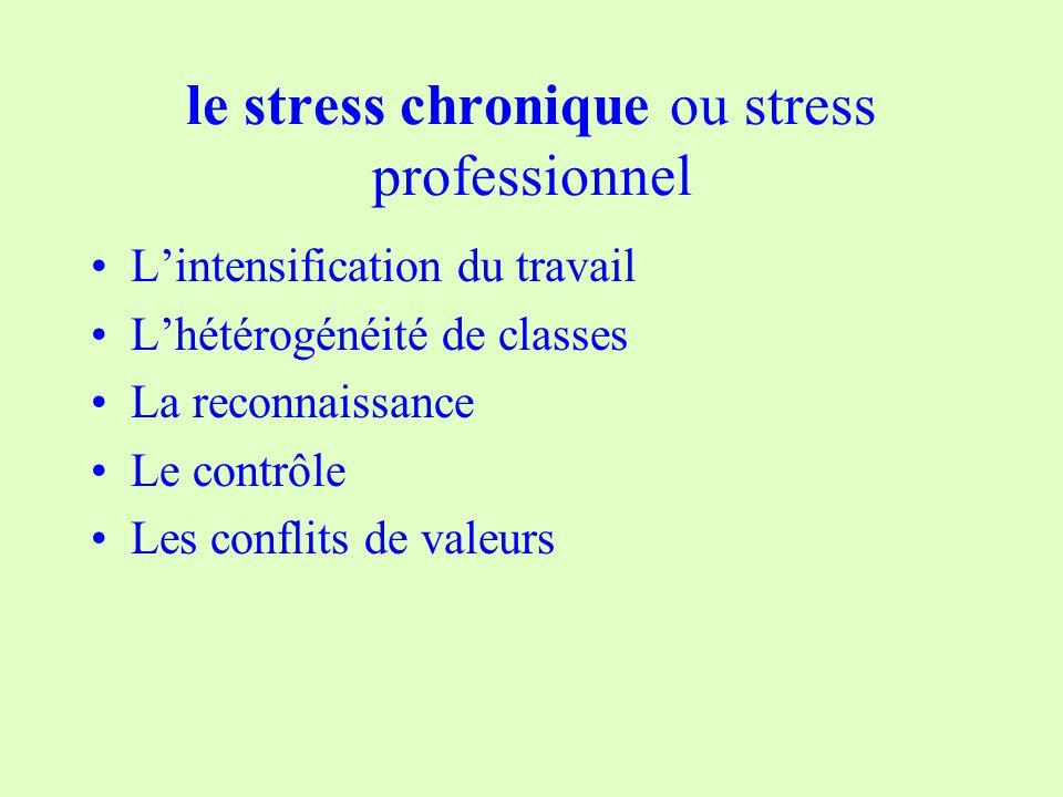 le stress chronique ou stress professionnel Lintensification du travail Lhétérogénéité de classes La reconnaissance Le contrôle Les conflits de valeurs
