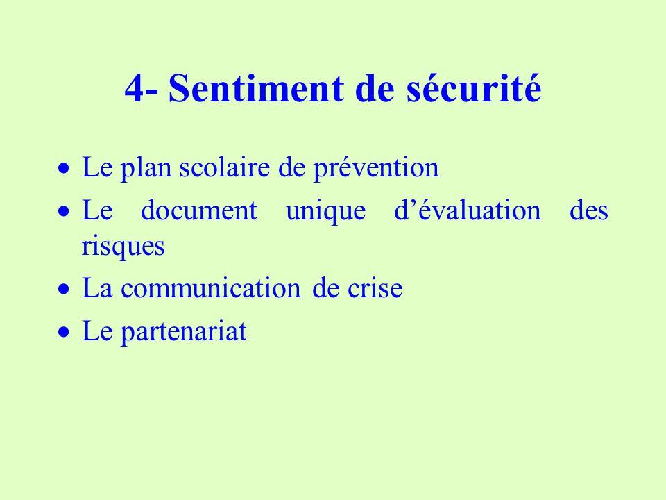 4- Sentiment de sécurité Le plan scolaire de prévention Le document unique dévaluation des risques La communication de crise Le partenariat