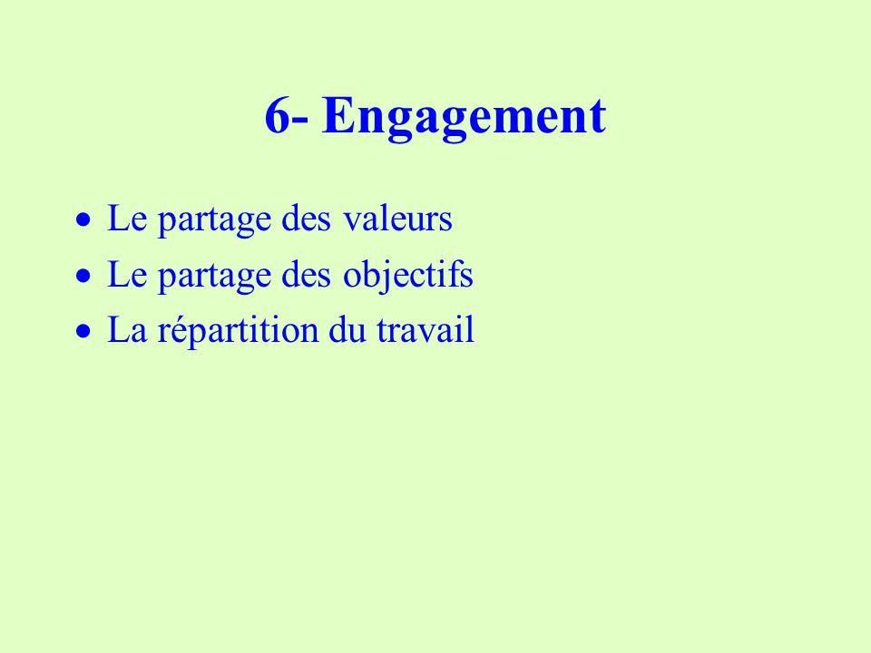 6- Engagement Le partage des valeurs Le partage des objectifs La répartition du travail