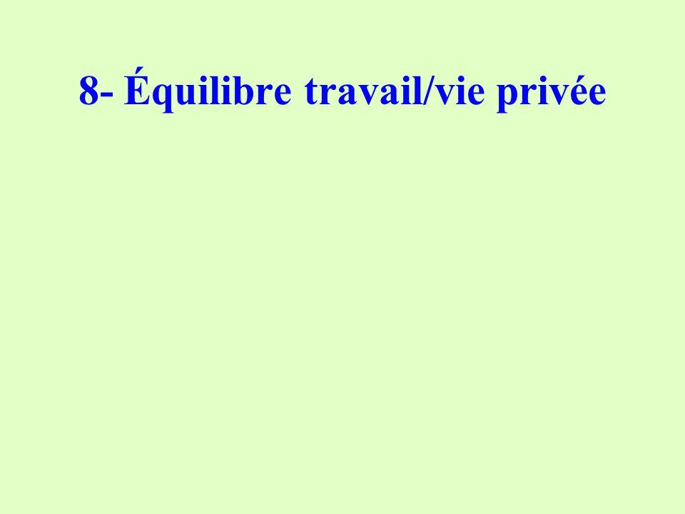8- Équilibre travail/vie privée