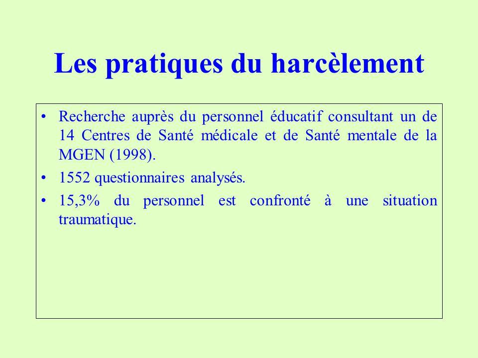 Les pratiques du harcèlement Recherche auprès du personnel éducatif consultant un de 14 Centres de Santé médicale et de Santé mentale de la MGEN (1998).