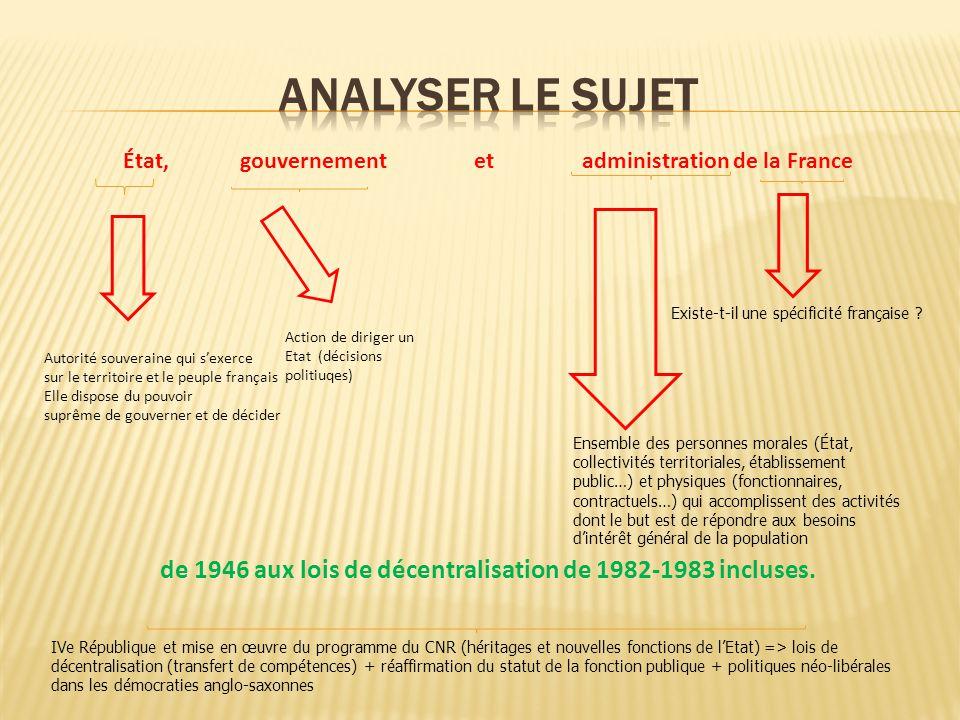 État, gouvernement et administration de la France Autorité souveraine qui sexerce sur le territoire et le peuple français Elle dispose du pouvoir supr