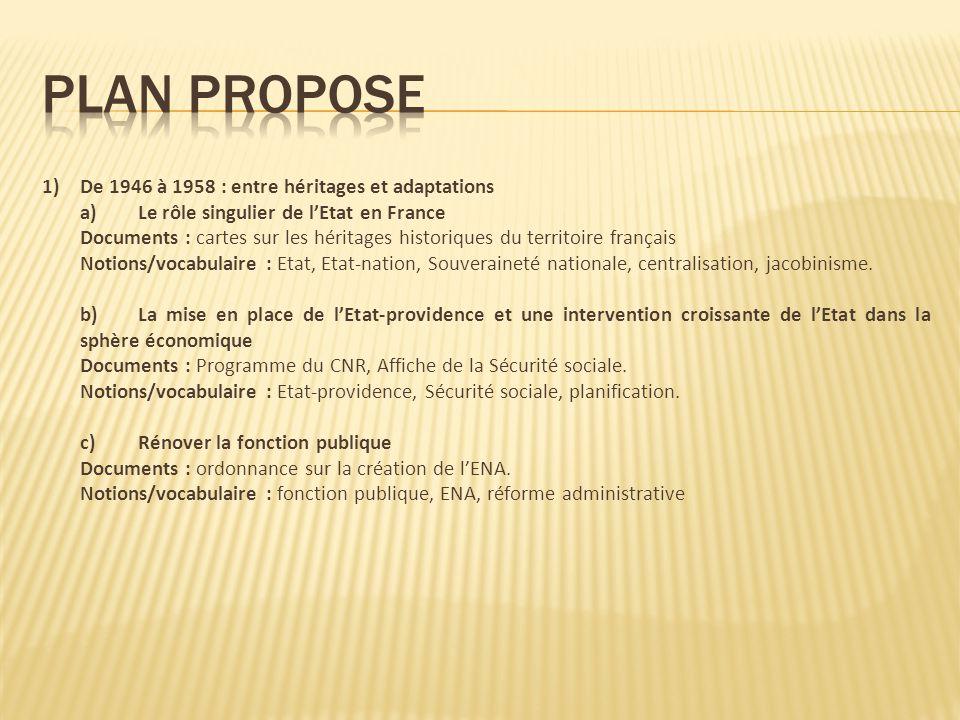 1)De 1946 à 1958 : entre héritages et adaptations a)Le rôle singulier de lEtat en France Documents : cartes sur les héritages historiques du territoir