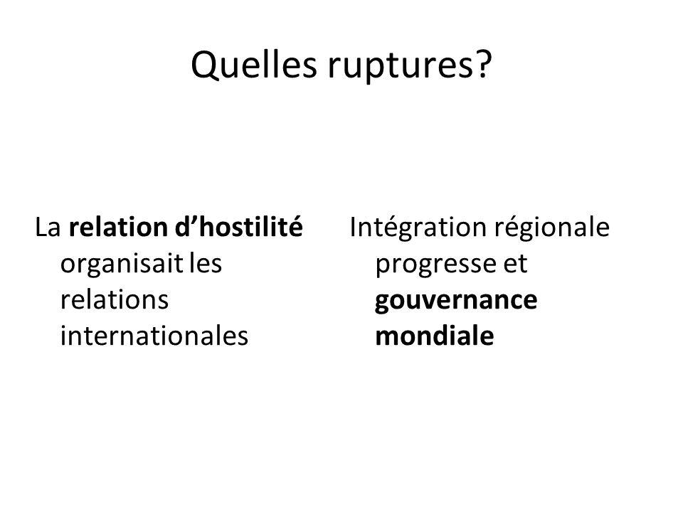 Quelles ruptures? La relation dhostilité organisait les relations internationales Intégration régionale progresse et gouvernance mondiale