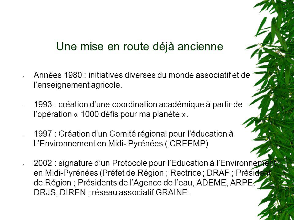 - Années 1980 : initiatives diverses du monde associatif et de lenseignement agricole. - 1993 : création dune coordination académique à partir de lopé