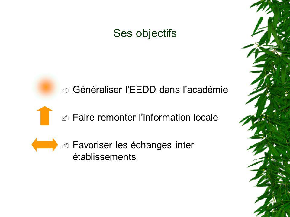 Ses objectifs Généraliser lEEDD dans lacadémie Faire remonter linformation locale Favoriser les échanges inter établissements