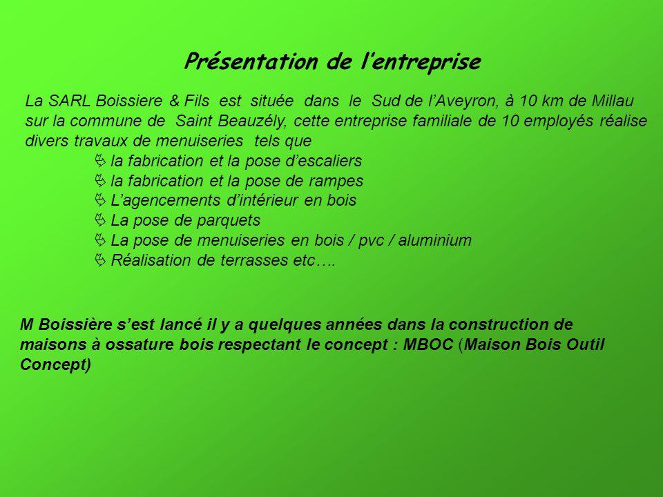Présentation de lentreprise La SARL Boissiere & Fils est située dans le Sud de lAveyron, à 10 km de Millau sur la commune de Saint Beauzély, cette ent