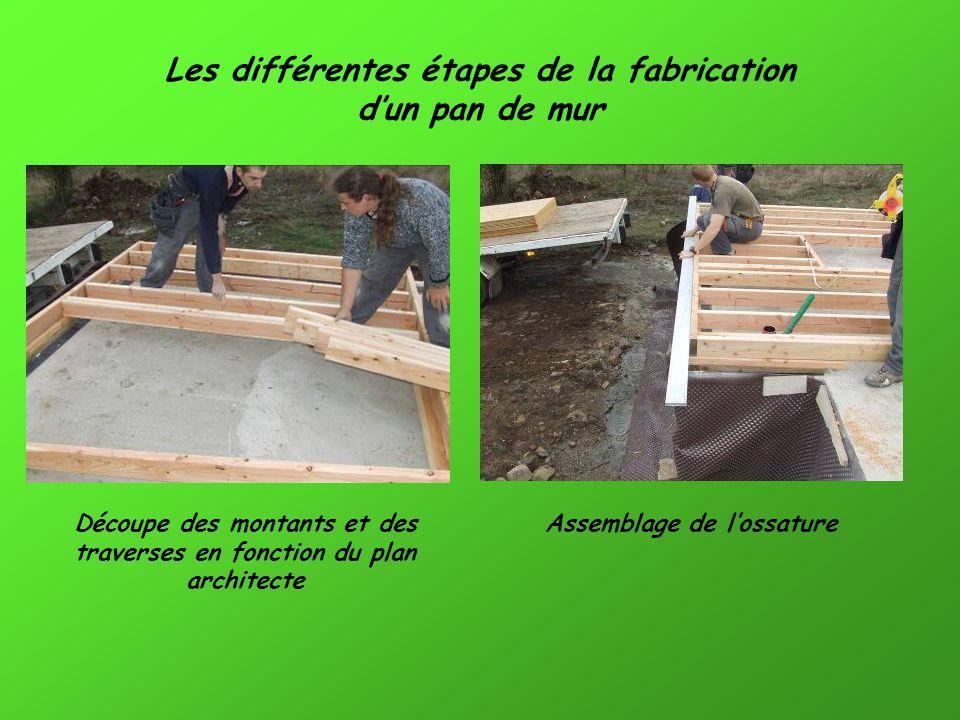 Les différentes étapes de la fabrication dun pan de mur Découpe des montants et des traverses en fonction du plan architecte Assemblage de lossature