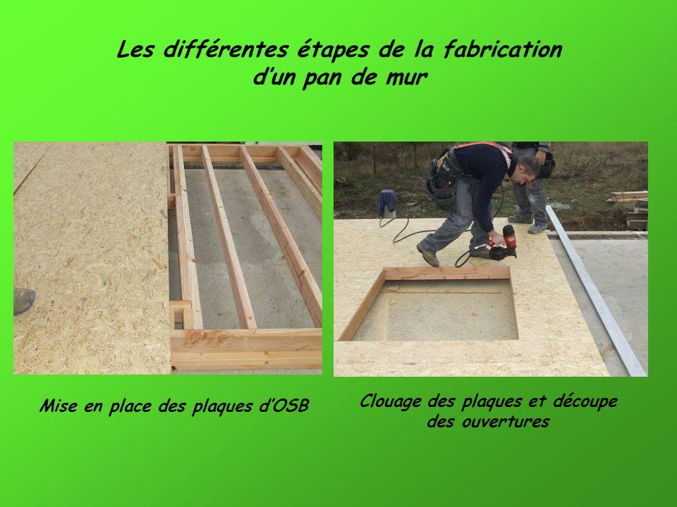 Les différentes étapes de la fabrication dun pan de mur Mise en place des plaques dOSB Clouage des plaques et découpe des ouvertures