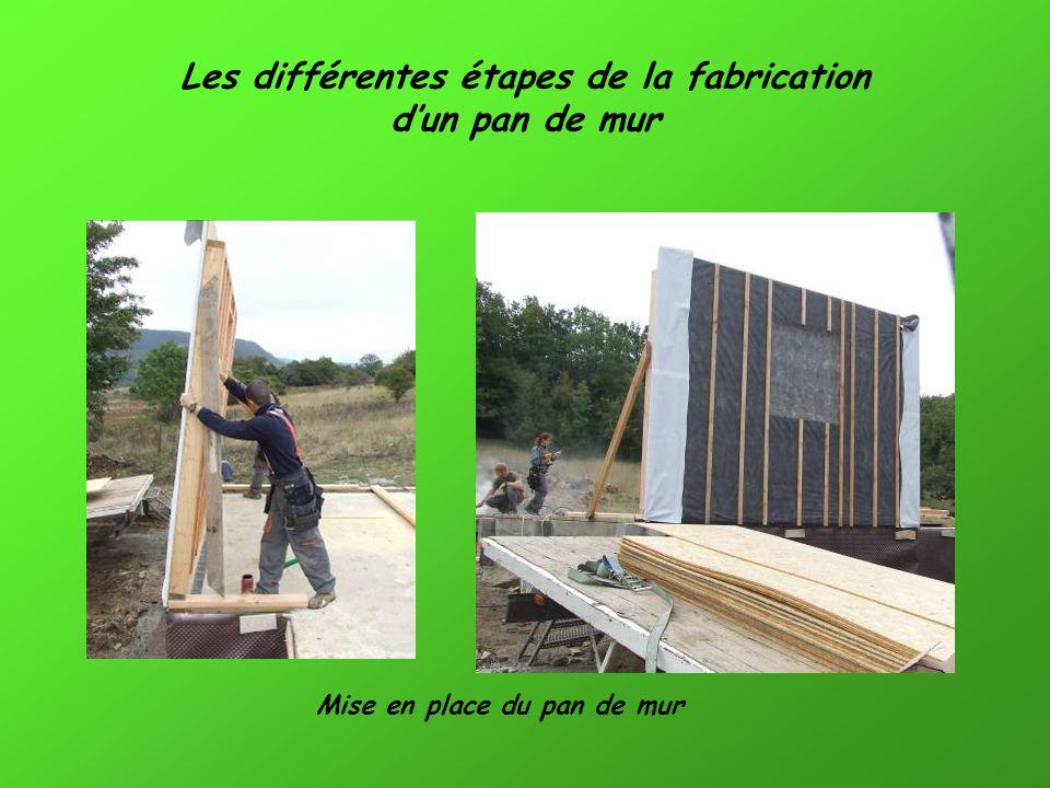 Exemple de maison finie avec un bardage en bois