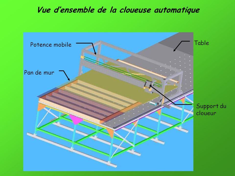Vue densemble de la cloueuse automatique Pan de mur Table Potence mobile Support du cloueur