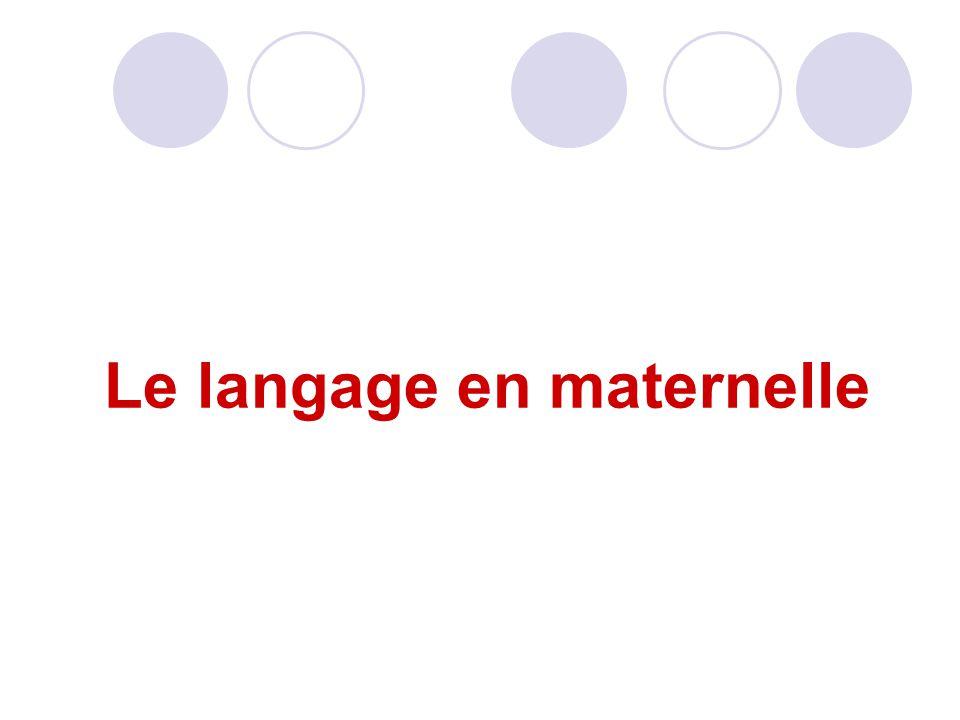 INTRODUCTION Quelques définitions Les enjeux du langage Larticulation entre les langages LES EXERCICES DU LANGAGE Les divers temps de langage dans une séquence CONCLUSION